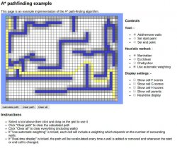 A* Path-finding